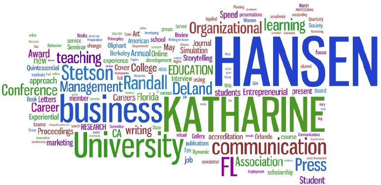CV as Word Cloud/Tag Cloud