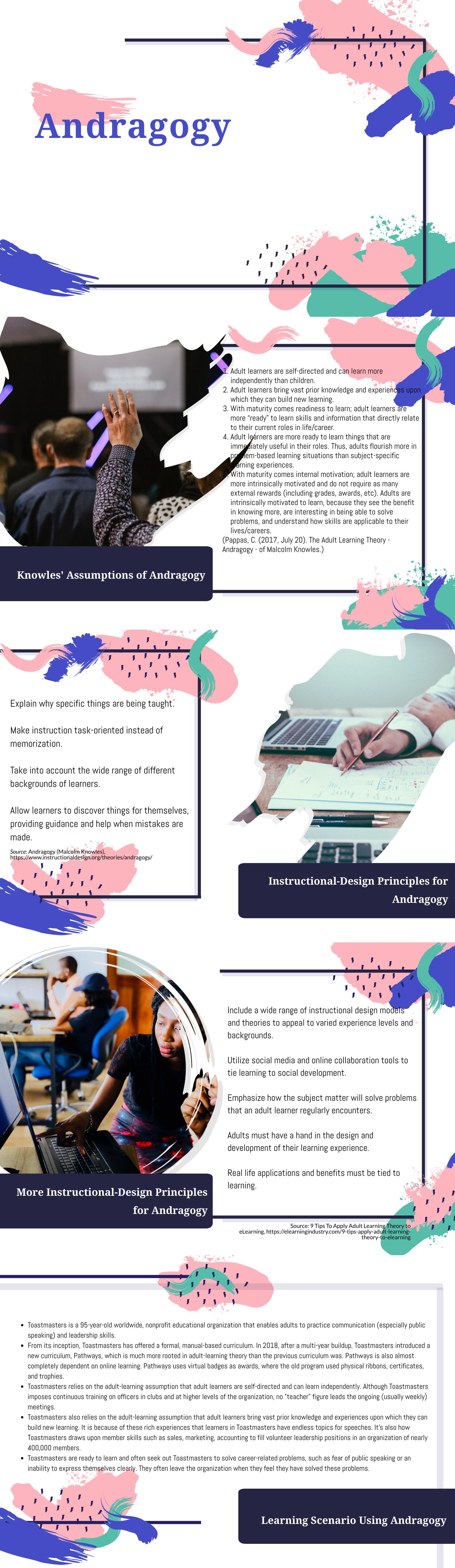 AndragogyInfographic